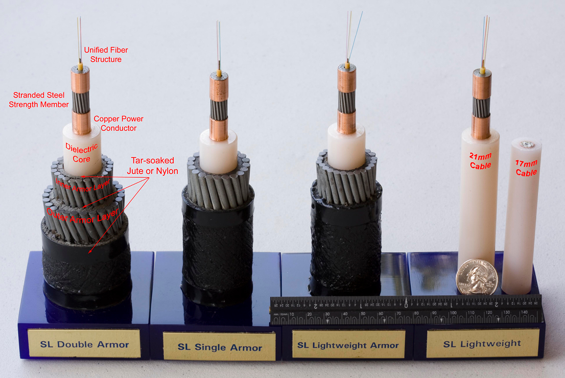 Figure 2. Modern fiber-optic cables. The light-weight (right) cables are typically used in the deep ocean. Armored cables (left) are used on coastlines.