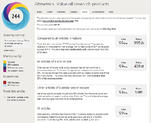 Figure 2.6. A sample Score tab displaying a detailed breakdown of the Altmetric score, including comparative percentiles for the article.
