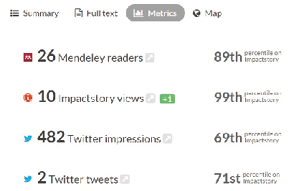 Figure 2.9. An article's Impactstory metrics as compared to similar articles published in the same year.