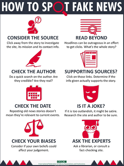 """IFLA's """"How to Spot Fake News"""" infographic"""